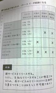 %e6%b6%88%e5%8e%bb%e6%b3%95%e3%81%a7%e7%b5%90%e8%ab%96%e3%82%92%e5%87%ba%e3%81%99